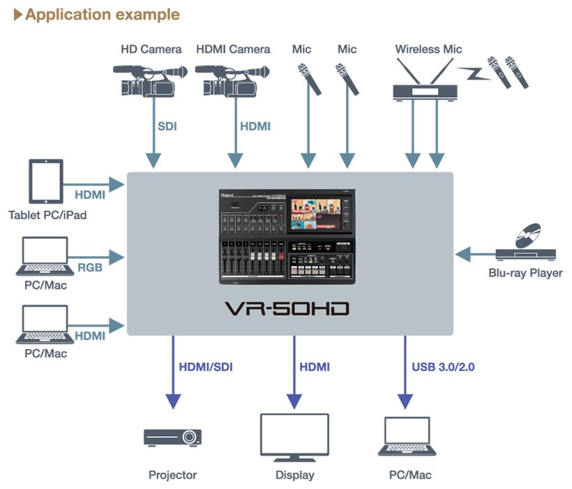 ver-sound-2